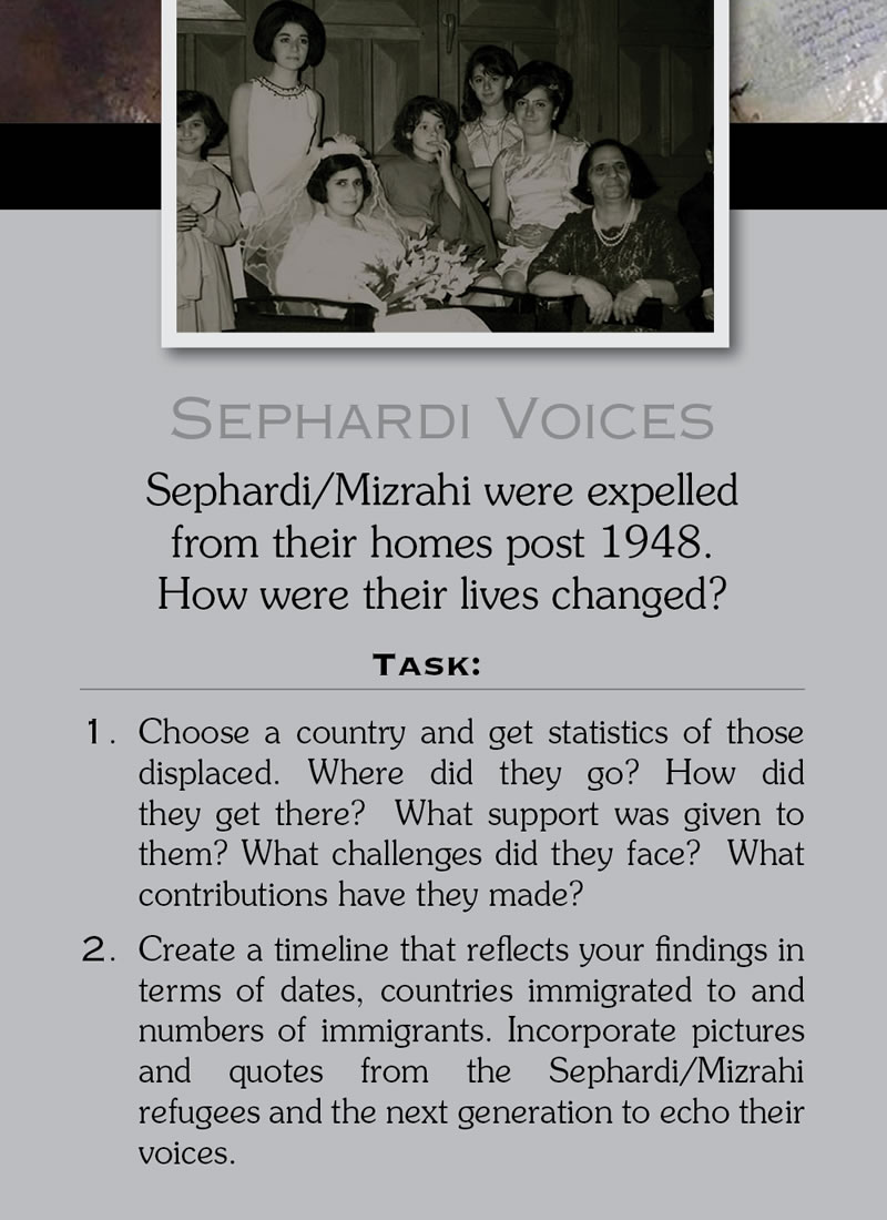 Education Resources for Teachers | Sephardi Voices